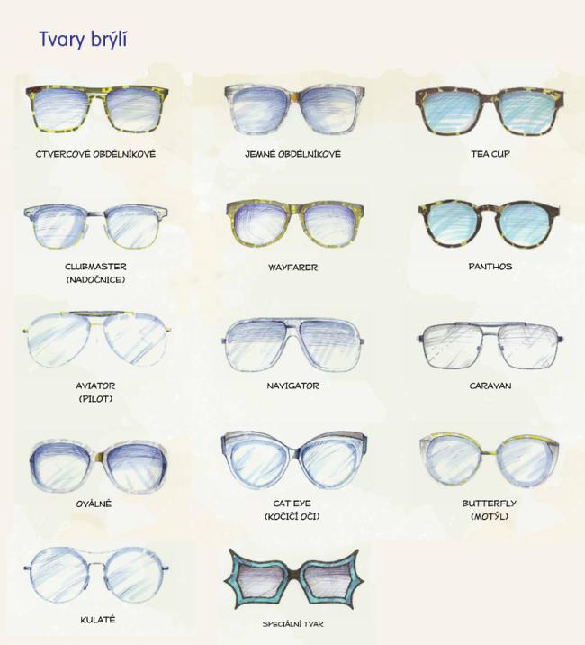 Tvary brýlí